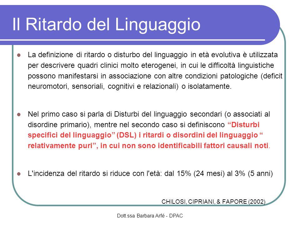 Il Ritardo del Linguaggio