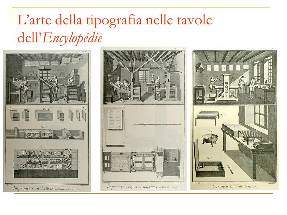 L'arte della tipografia nelle tavole dell'Encylopédie