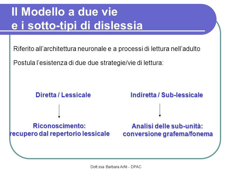 Il Modello a due vie e i sotto-tipi di dislessia