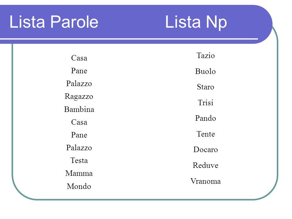 Lista Parole Lista Np Tazio Casa Buolo Pane Palazzo Staro Ragazzo