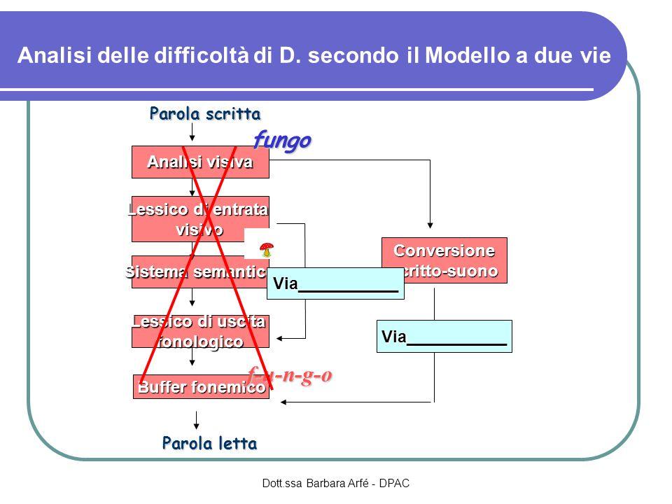 Analisi delle difficoltà di D. secondo il Modello a due vie
