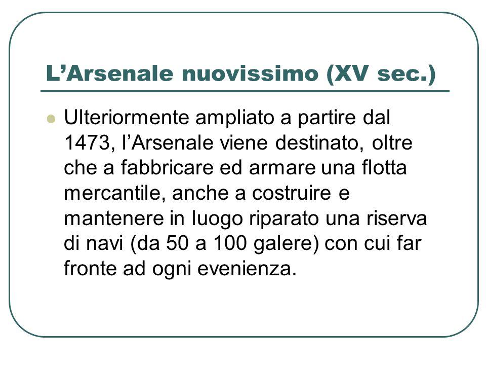 L'Arsenale nuovissimo (XV sec.)