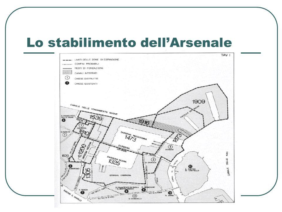 Lo stabilimento dell'Arsenale
