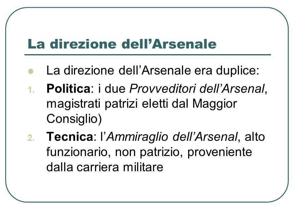 La direzione dell'Arsenale