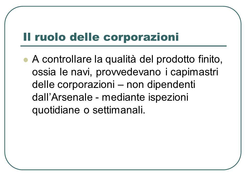 Il ruolo delle corporazioni