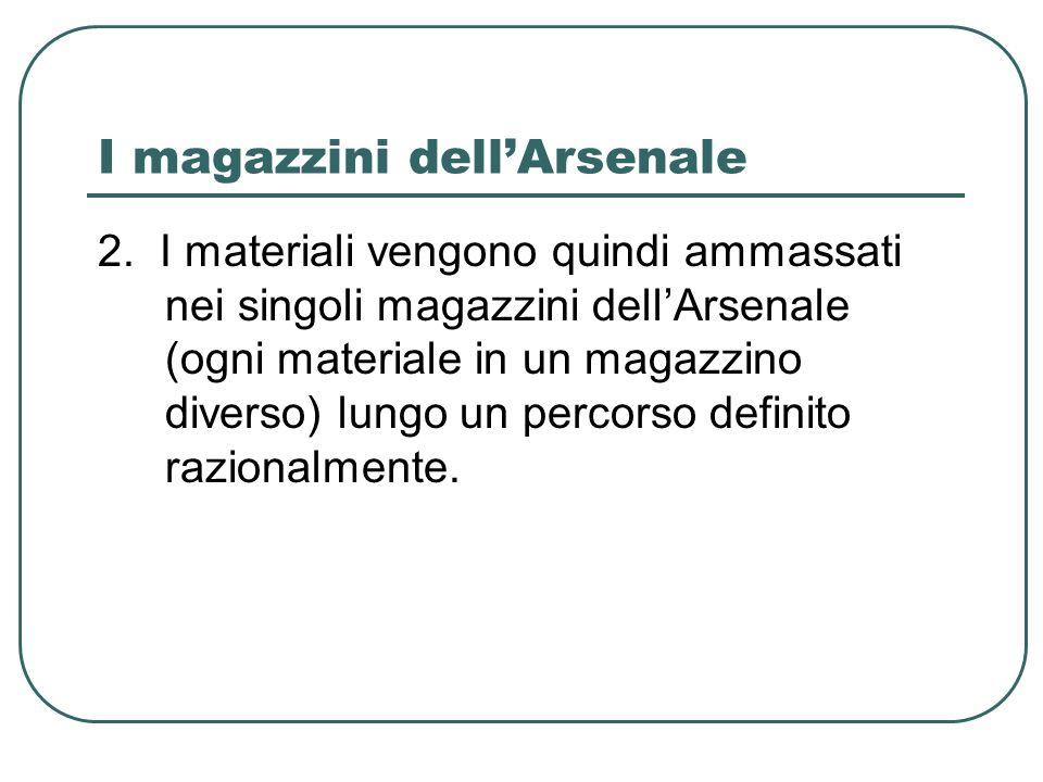 I magazzini dell'Arsenale