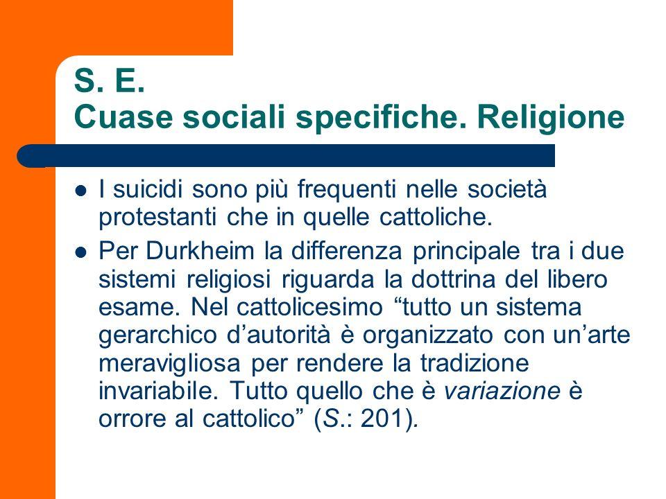 S. E. Cuase sociali specifiche. Religione
