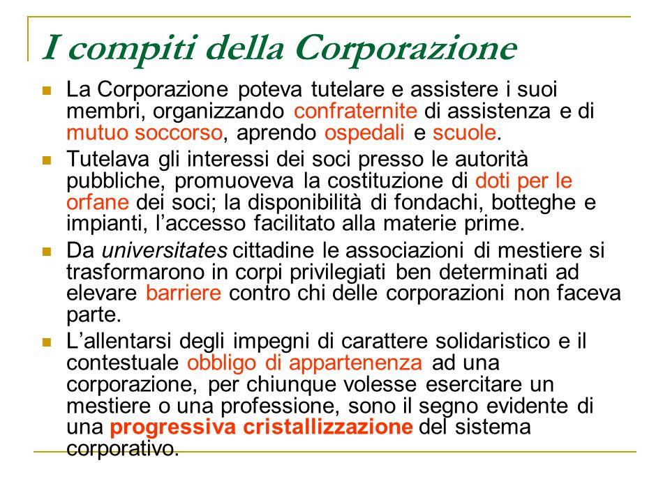 I compiti della Corporazione
