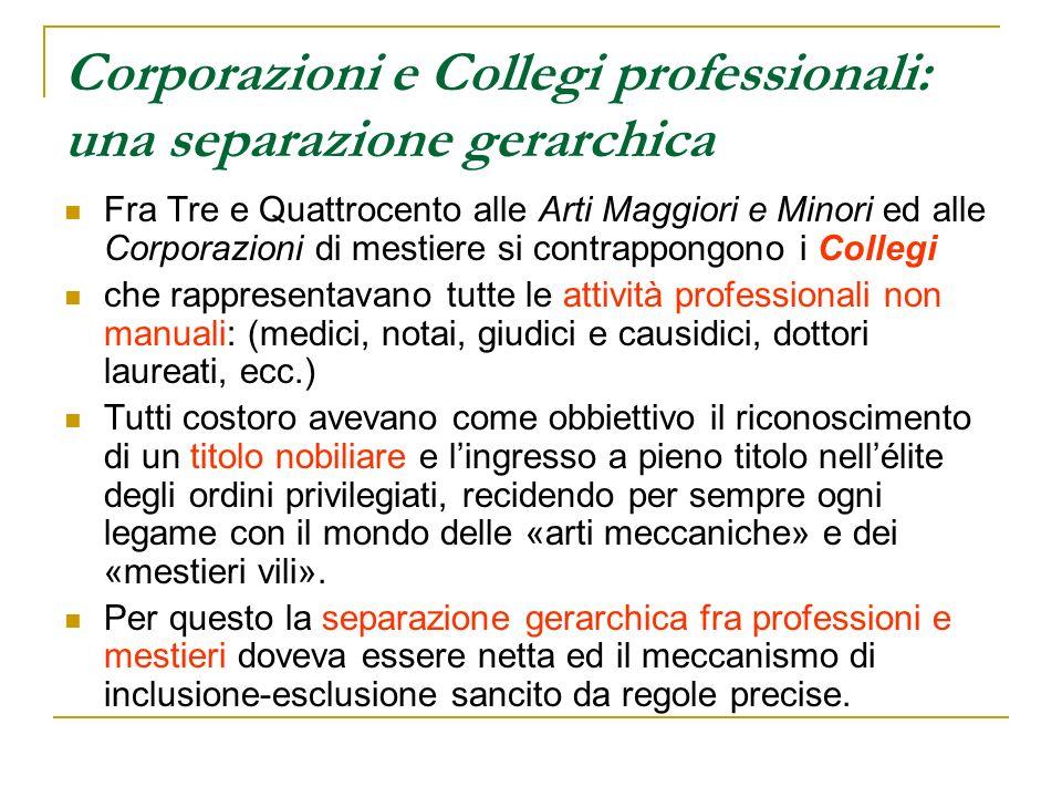 Corporazioni e Collegi professionali: una separazione gerarchica