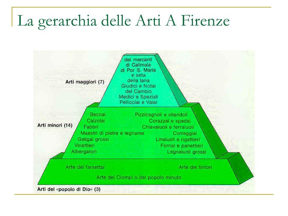 La gerarchia delle Arti A Firenze