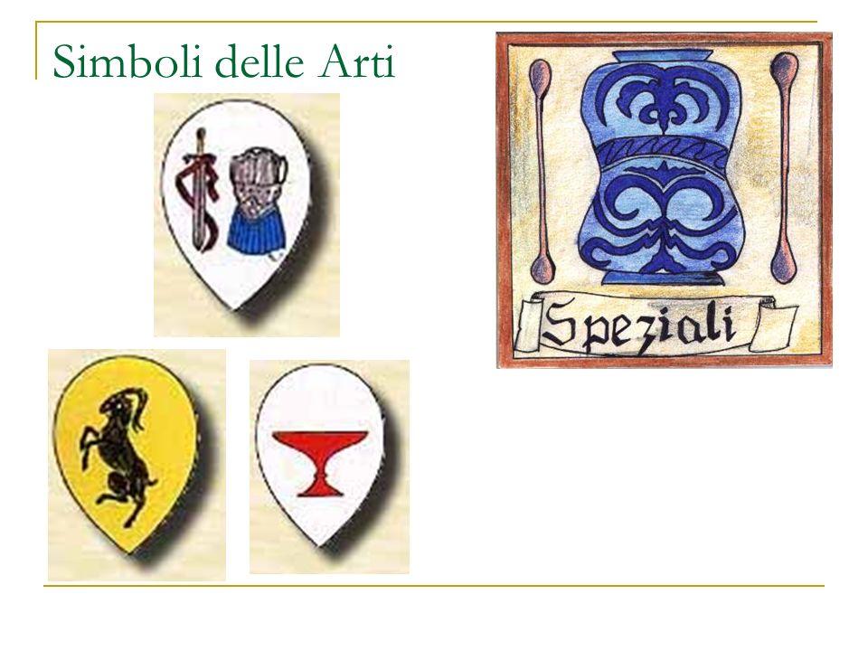 Simboli delle Arti