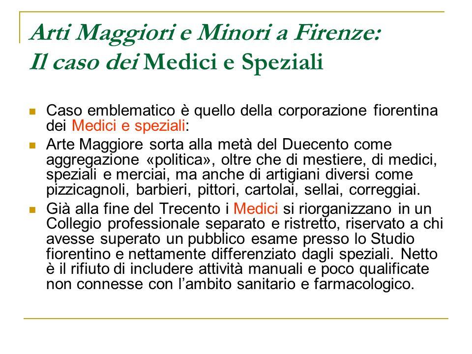 Arti Maggiori e Minori a Firenze: Il caso dei Medici e Speziali