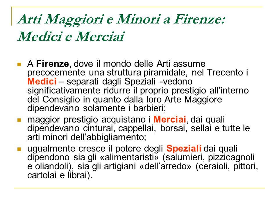 Arti Maggiori e Minori a Firenze: Medici e Merciai