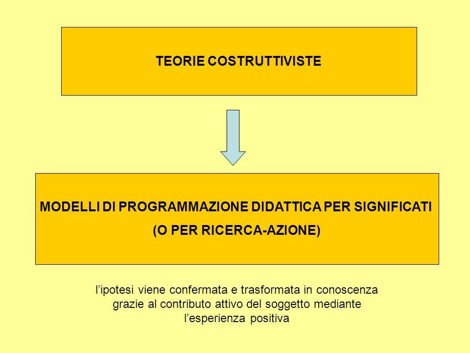 TEORIE COSTRUTTIVISTE (O PER RICERCA-AZIONE)