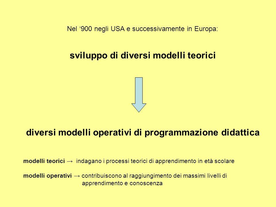 modelli teorici e modelli di programmazione