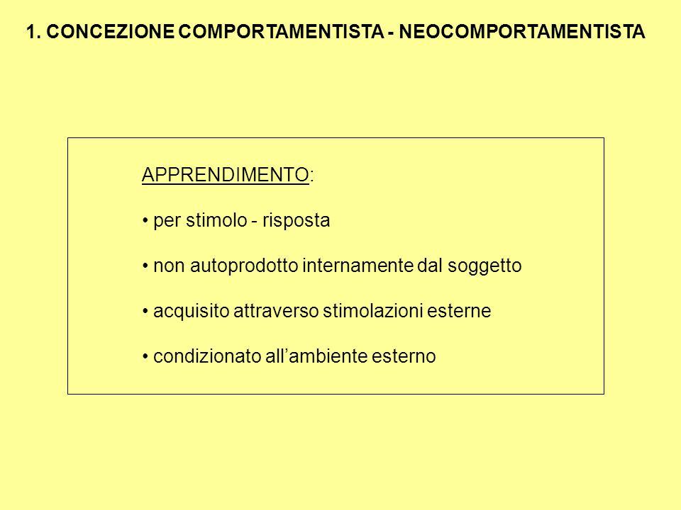 1. CONCEZIONE COMPORTAMENTISTA - NEOCOMPORTAMENTISTA