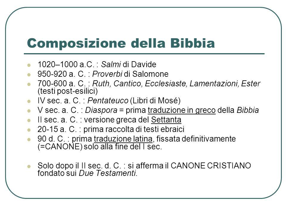 Composizione della Bibbia