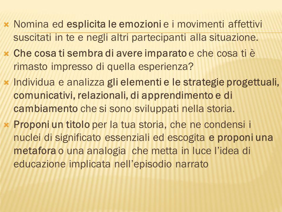 Nomina ed esplicita le emozioni e i movimenti affettivi suscitati in te e negli altri partecipanti alla situazione.