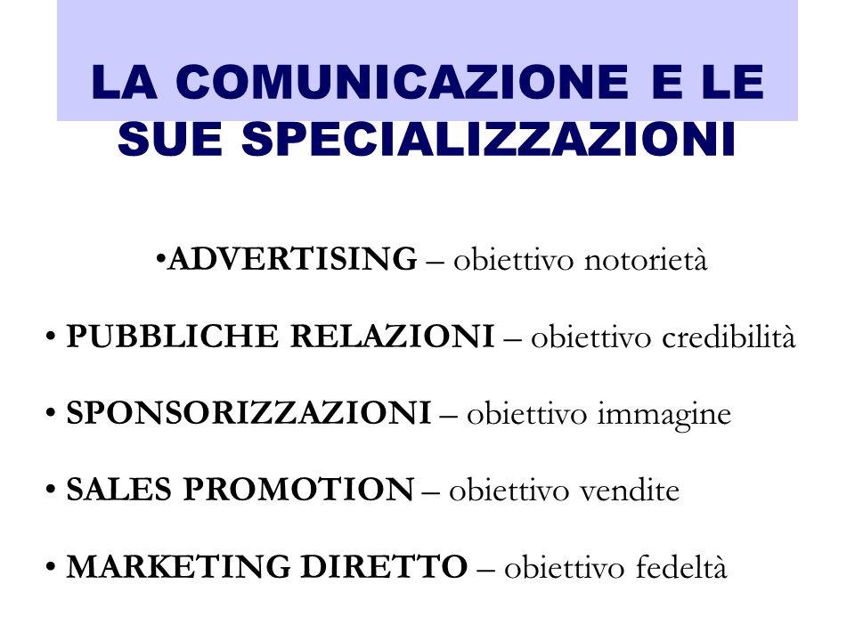 LA COMUNICAZIONE E LE SUE SPECIALIZZAZIONI
