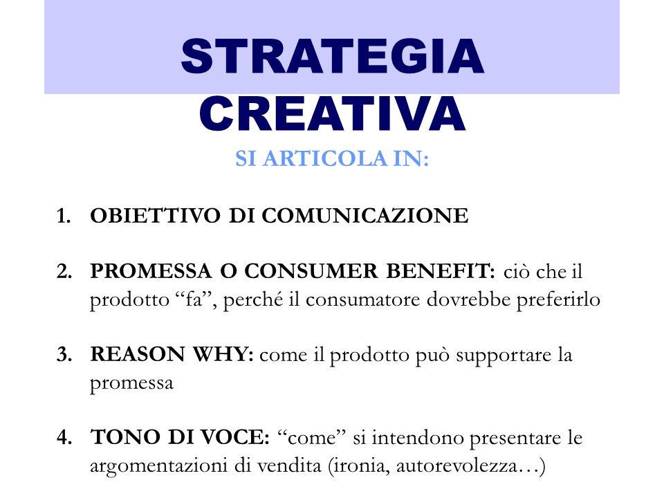 STRATEGIA CREATIVA SI ARTICOLA IN: OBIETTIVO DI COMUNICAZIONE