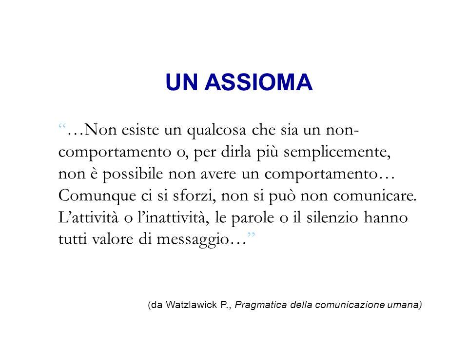 UN ASSIOMA