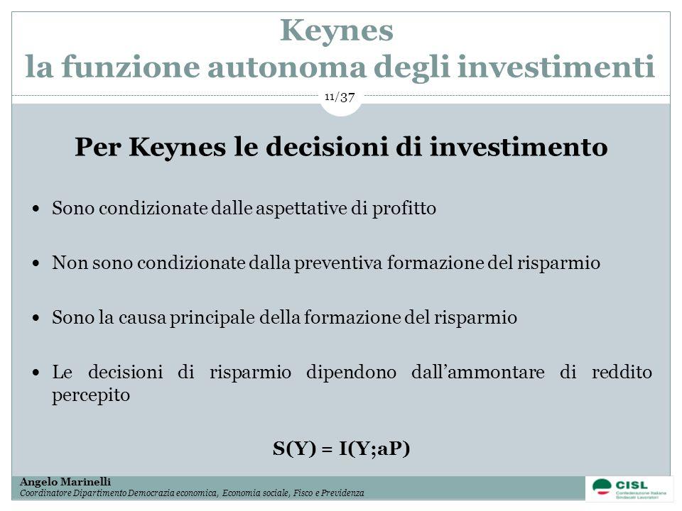 Keynes la funzione autonoma degli investimenti
