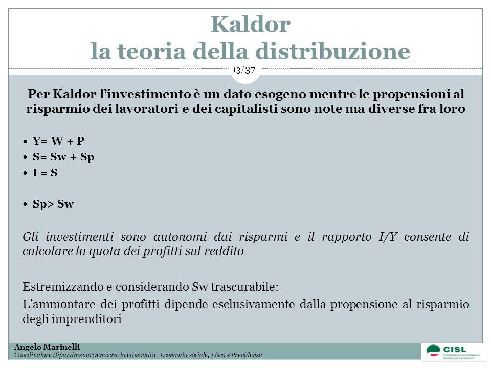 Kaldor la teoria della distribuzione