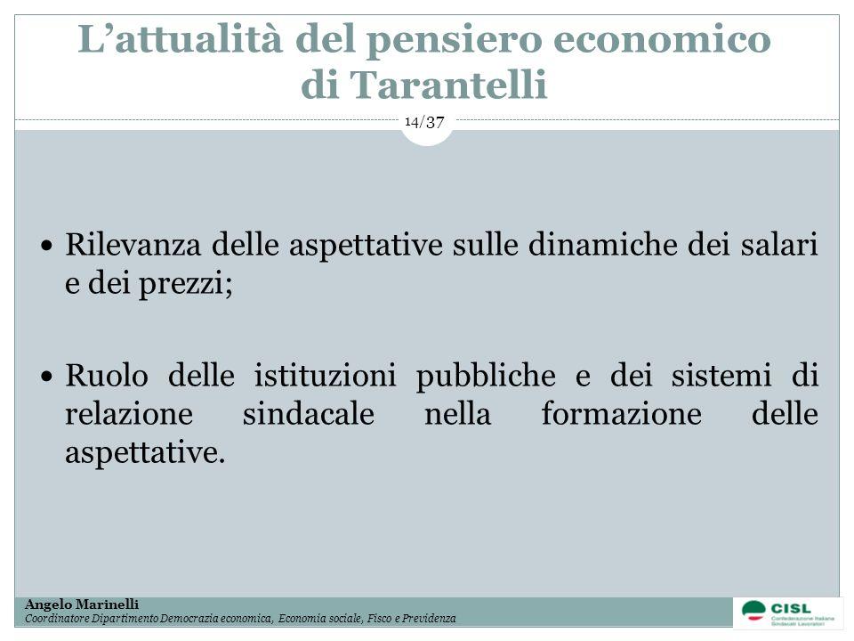 L'attualità del pensiero economico di Tarantelli