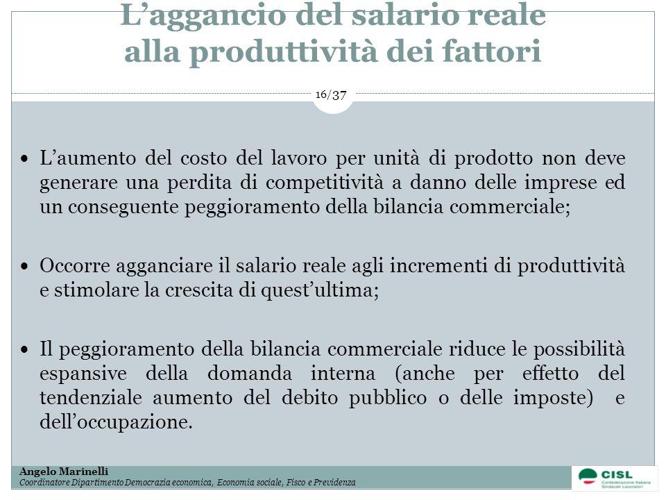 L'aggancio del salario reale alla produttività dei fattori