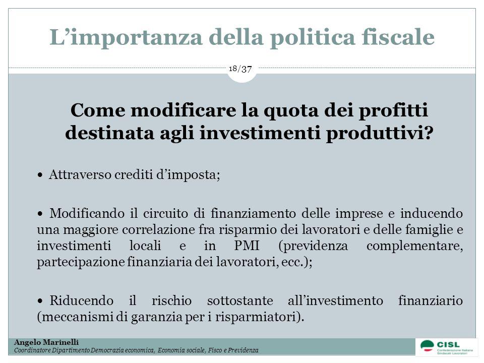 L'importanza della politica fiscale