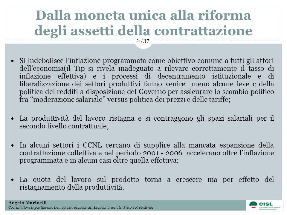 Dalla moneta unica alla riforma degli assetti della contrattazione