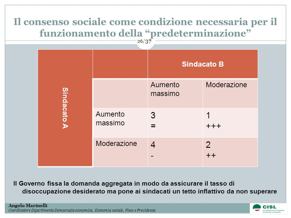 Il consenso sociale come condizione necessaria per il funzionamento della predeterminazione