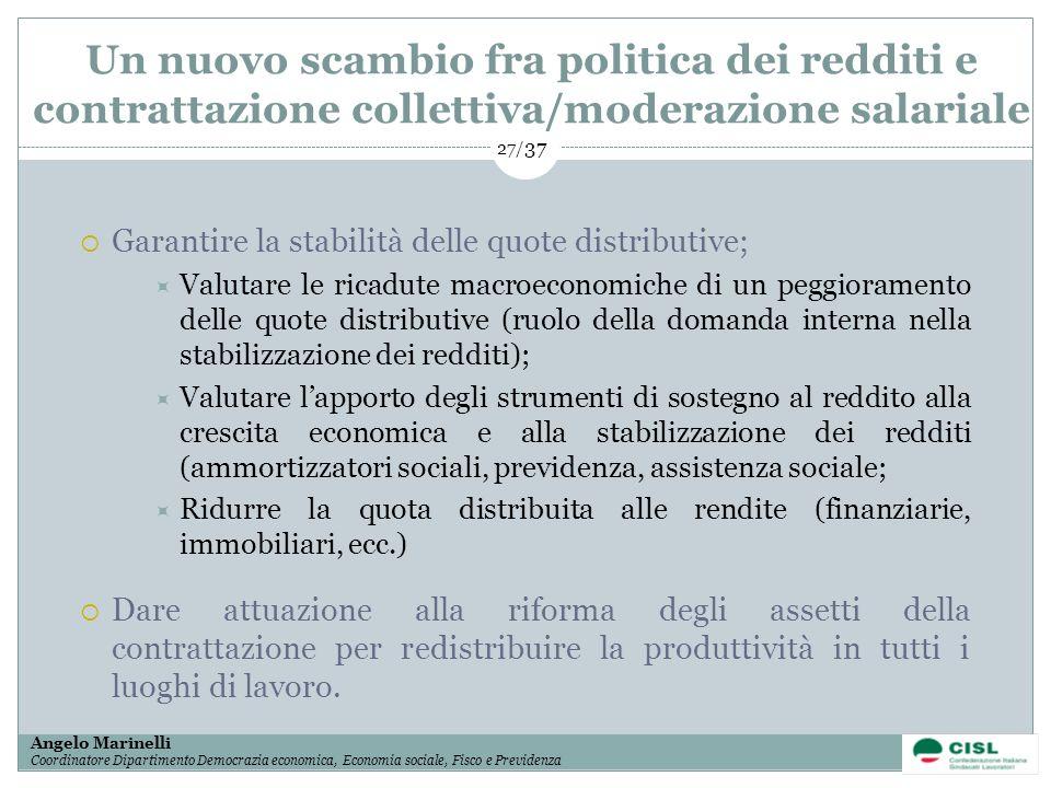Un nuovo scambio fra politica dei redditi e contrattazione collettiva/moderazione salariale