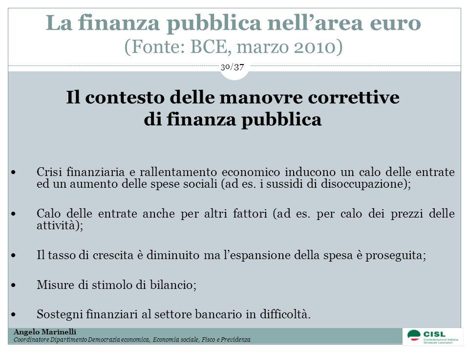 La finanza pubblica nell'area euro (Fonte: BCE, marzo 2010)