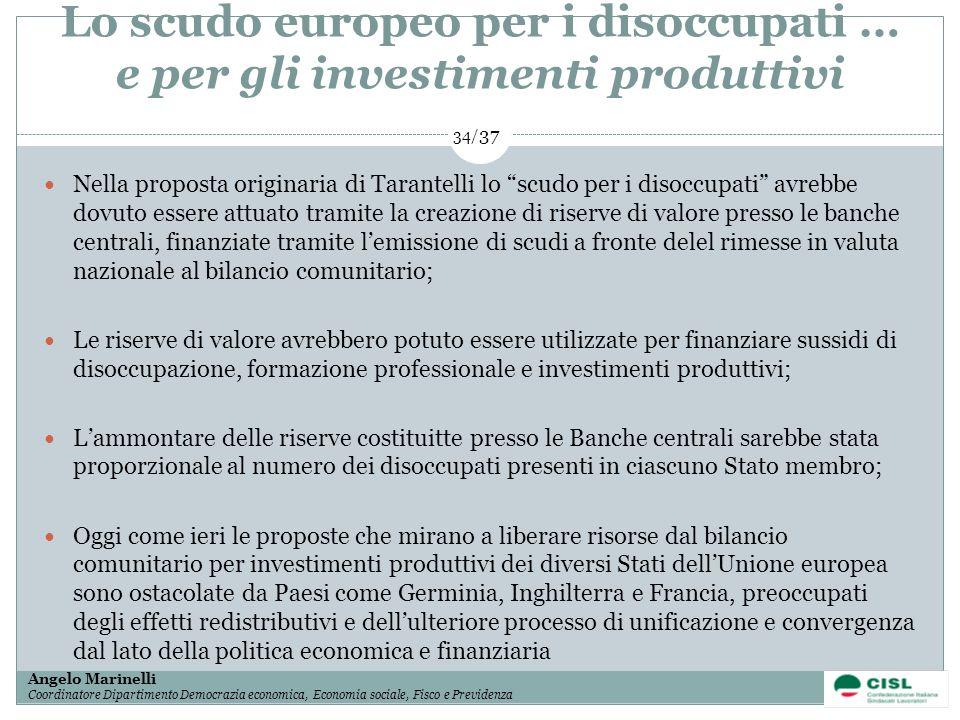 Lo scudo europeo per i disoccupati … e per gli investimenti produttivi