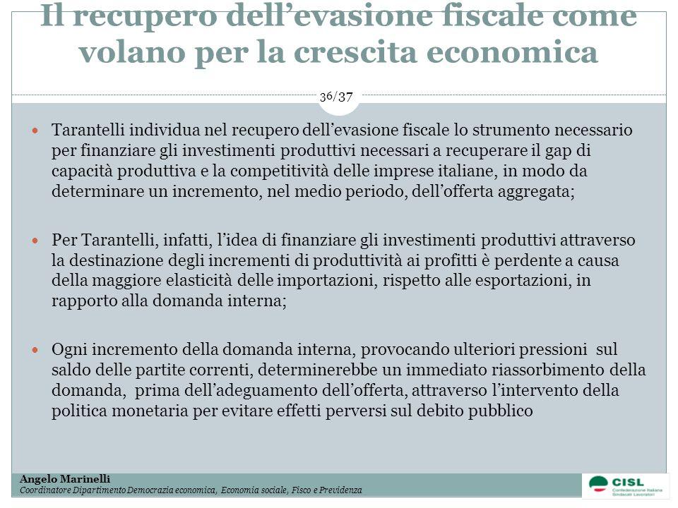 Il recupero dell'evasione fiscale come volano per la crescita economica