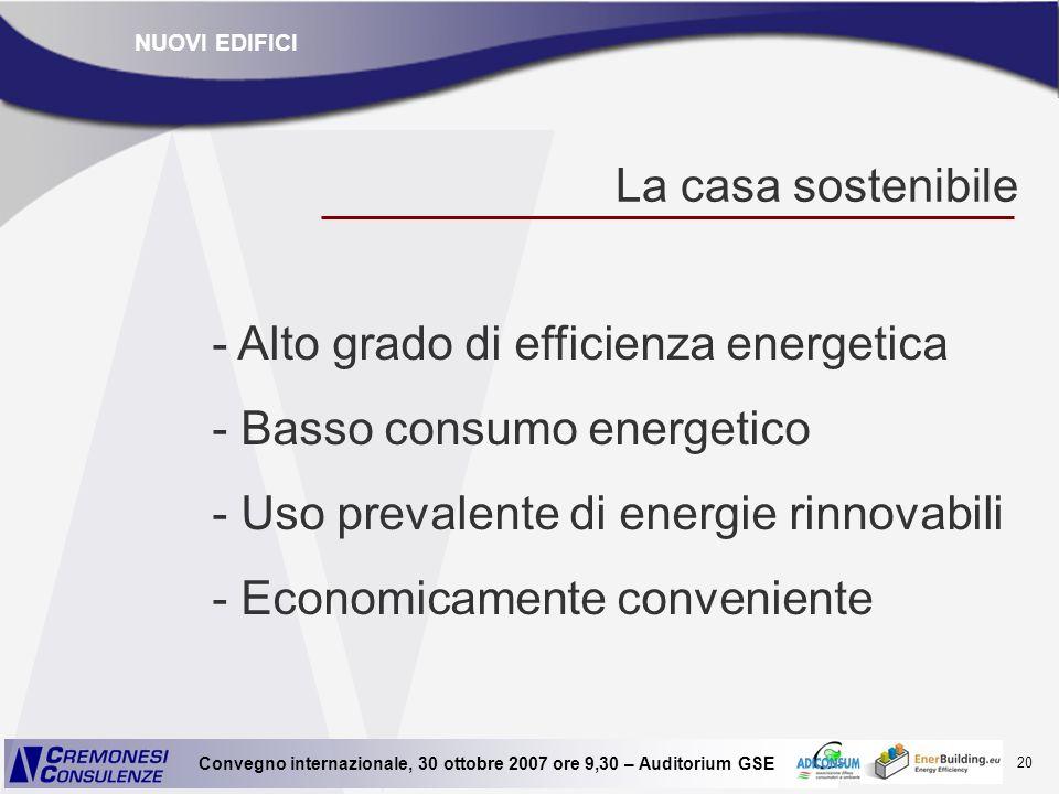 Alto grado di efficienza energetica Basso consumo energetico