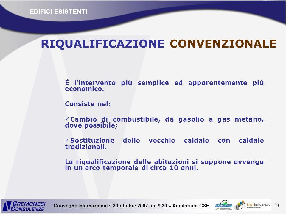 RIQUALIFICAZIONE CONVENZIONALE