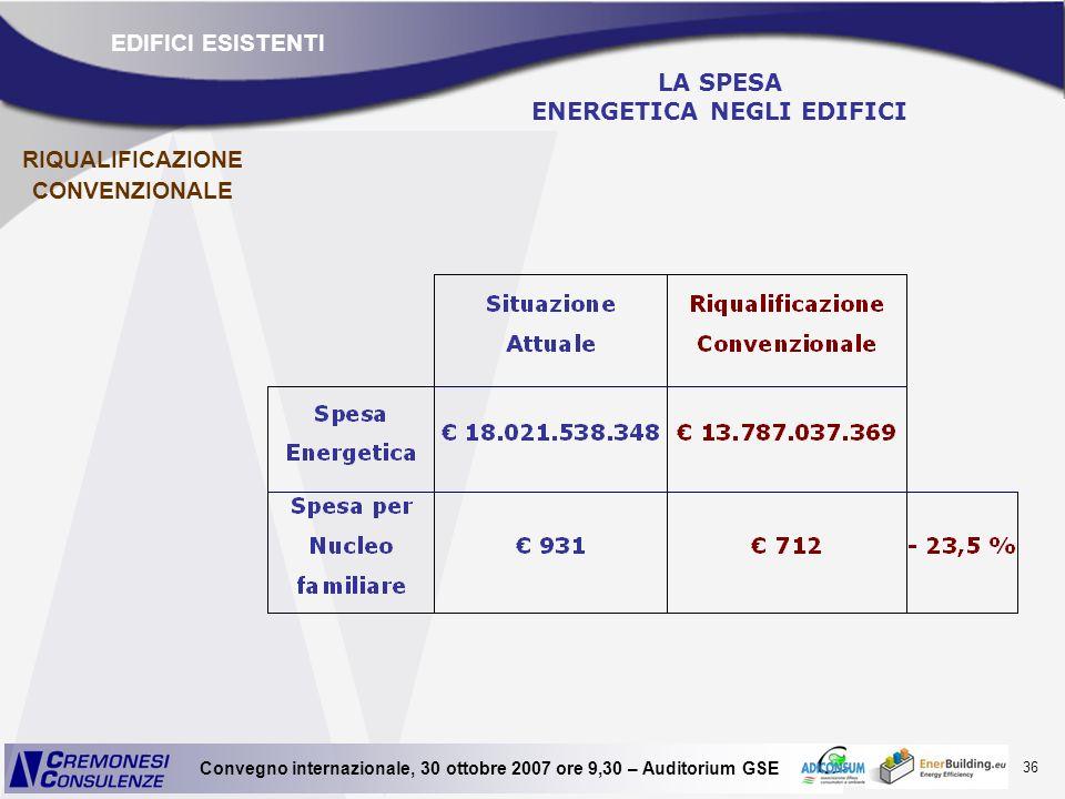 LA SPESA ENERGETICA NEGLI EDIFICI RIQUALIFICAZIONE CONVENZIONALE