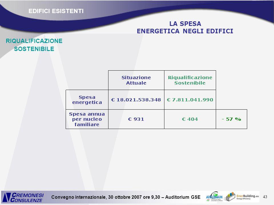 LA SPESA ENERGETICA NEGLI EDIFICI RIQUALIFICAZIONE SOSTENIBILE