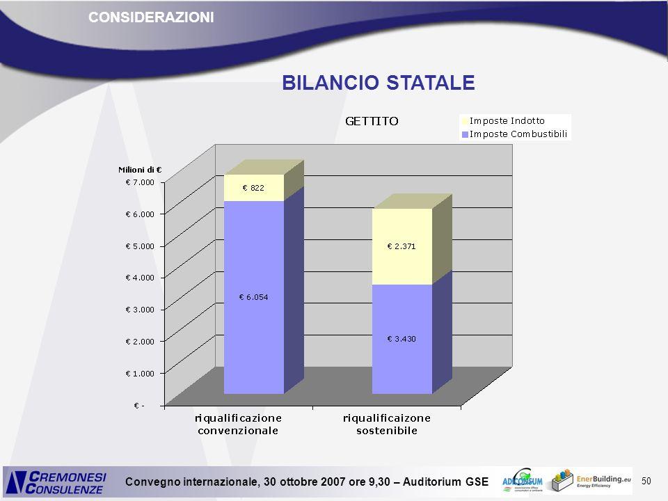 CONSIDERAZIONI BILANCIO STATALE
