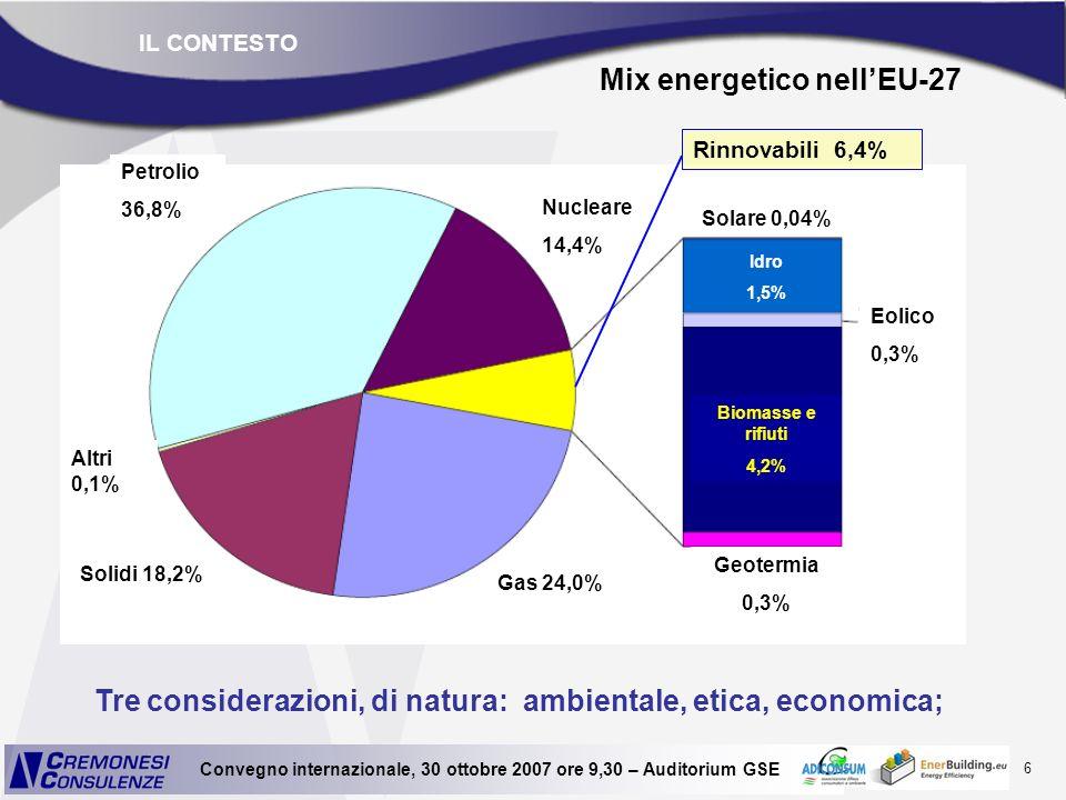 Mix energetico nell'EU-27