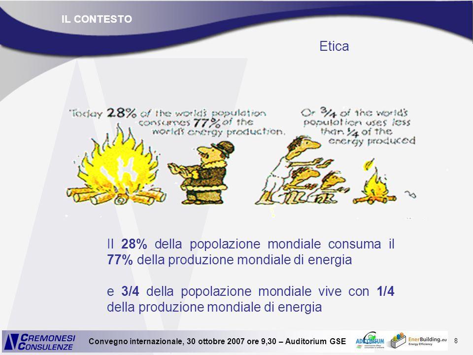 IL CONTESTO Etica. Il 28% della popolazione mondiale consuma il 77% della produzione mondiale di energia.