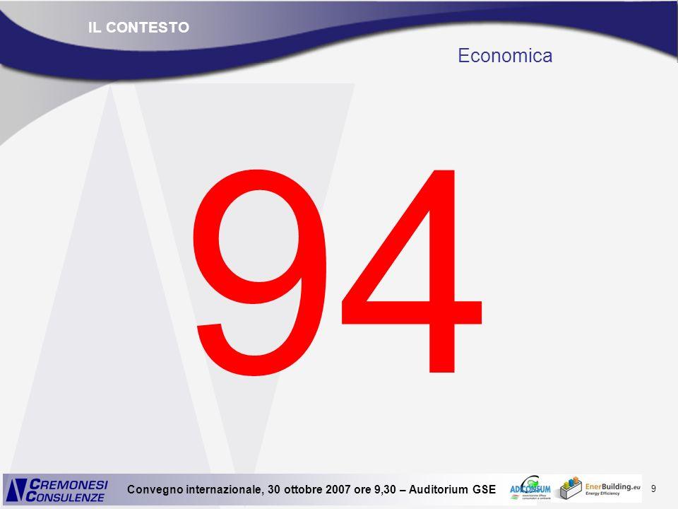 IL CONTESTO Economica 94
