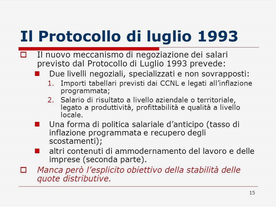 Il Protocollo di luglio 1993