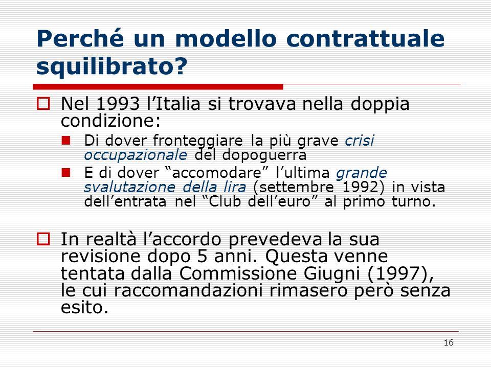 Perché un modello contrattuale squilibrato
