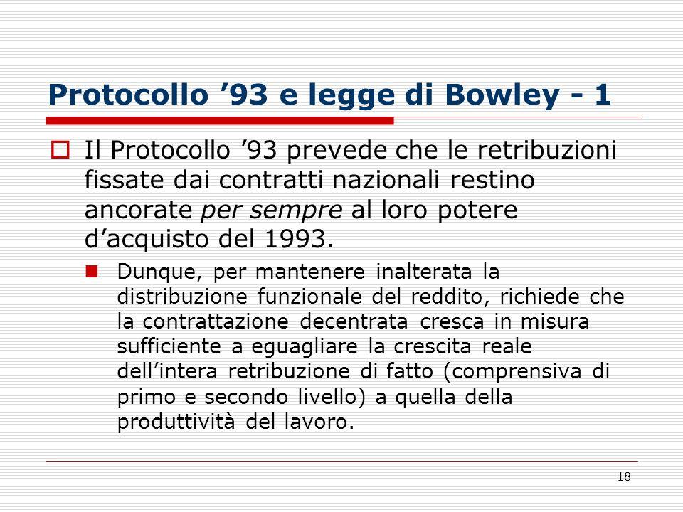 Protocollo '93 e legge di Bowley - 1