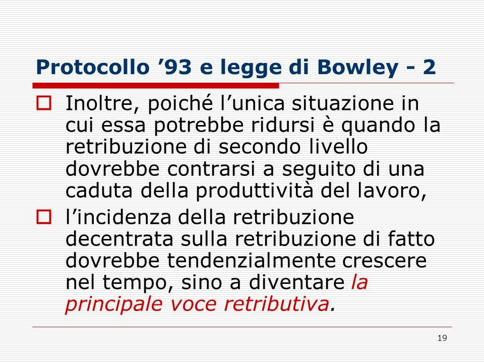 Protocollo '93 e legge di Bowley - 2