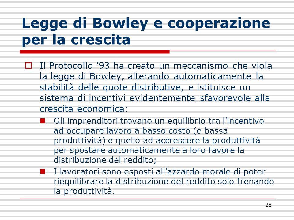 Legge di Bowley e cooperazione per la crescita