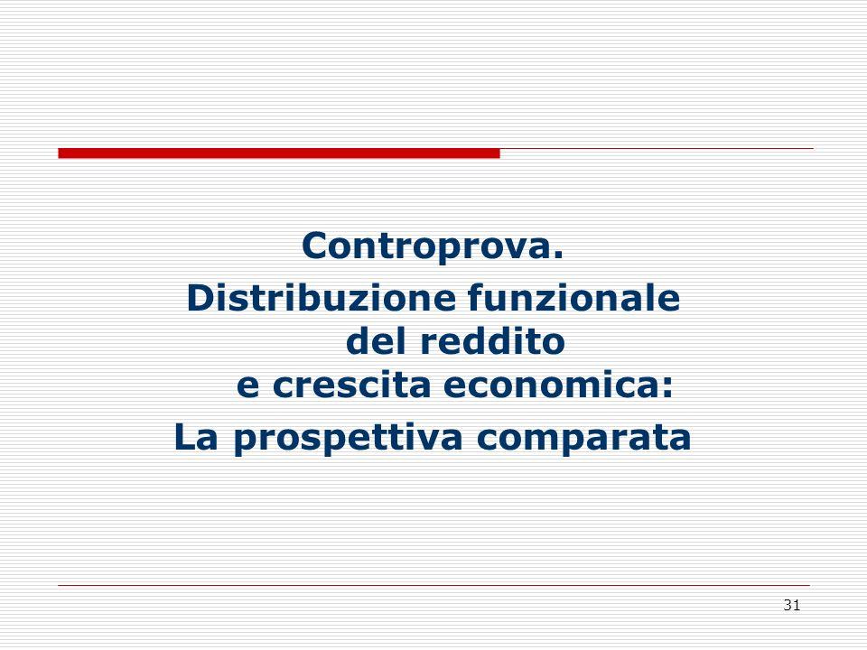 Distribuzione funzionale del reddito e crescita economica: